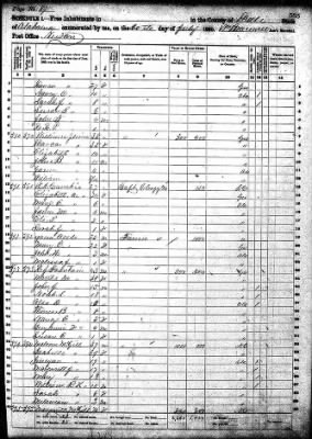 1860 US Census - Dale County, Alabama (2 of 2)