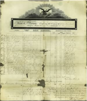 Crew List for the Acushnet, December 1840