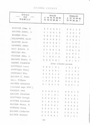 Jacob Helsebeck--1820 Stokes Census.jpg