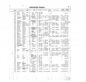 Lancaster County Land Warrant Registry surname D page 53