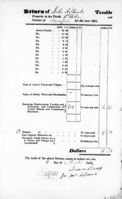 1824 Tax Return of John Allan Stuart