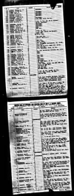 Henry K Dykstra US Marine Corps Muster Roll August 1933