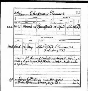 NY Civil War Muster Rolls